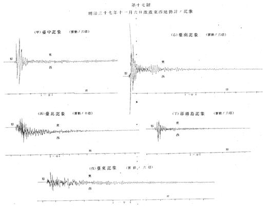 Inscriptions of Taiwanese seismicity: seismograms of the November 6, 1904 earthquake, which were inscribed in five observatories in Taiwan. (Source: Omori 1906b, Fig. 17)