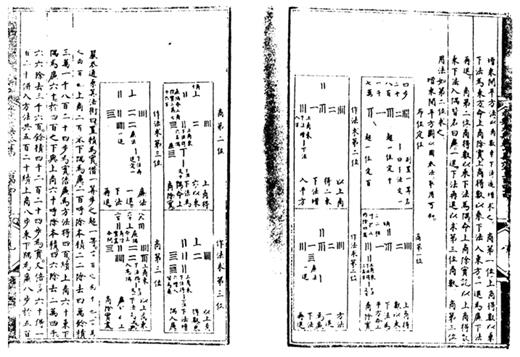 The sequence of eight states of the surface for computing that succeed each other during the execution of an algorithm (Great Classic, chapter 16344, p. 8b–9a). The author, a Southern Song commentator Yang Hui, refers to the sequence as tu 圖. The representation of states of the surface for computing clearly differs from the representations to be found in the writings of another Southern Song scholar, Qin Jiushao, compare Fig. 3