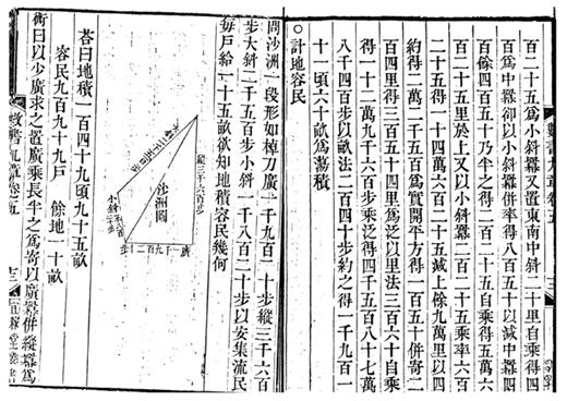 "The ""Tu of the sandbank 沙洲圖"", in Qin Jiushao, Writing on mathematics in Nine Chapters, Yijiatang congshu, 1842, chapter 5, p. 13a"
