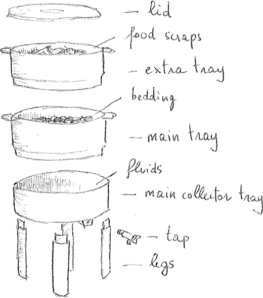 The various parts of the bin to be assembled. Drawn by the authors.