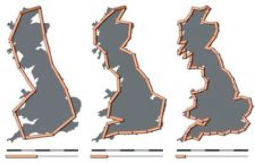 """The Coastline Paradox."" This image from Mandelbrot's 1967 paper models the coastline paradox: the property that the measured length of a stretch of a deeply indented coastline like Great Britain's depends on the scale of measurement. Smaller scales reveal new details, down to the ever-shifting grains of sand, ad infinitum. Image from the Wikimedia commons (http://upload.wikimedia.org/wikipedia/commons/2/20/Britain-fractal-coastline-combined.jpg)"