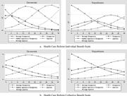 Predicted Probabilities of Support for <b>Health</b> <b>Care</b> Reform for Prospective E...
