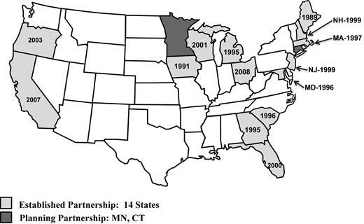 State-University Partnerships