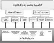 Health Equity under the <b>ACA</b>   Figure 1. Health Equity under the <b>ACA</b>