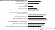 Baseline Public Attitudes about Stigma, Willingness to Pay for Mental Healt...