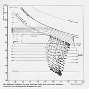 """Aladar and Victor Olgyay, """"Bioclimatic Evaluation for New <b>York</b>–New Jersey A..."""