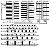 """Walter Gropius, diagram from """"Houses, Walk-Ups, or High Rise Apartment Bloc..."""